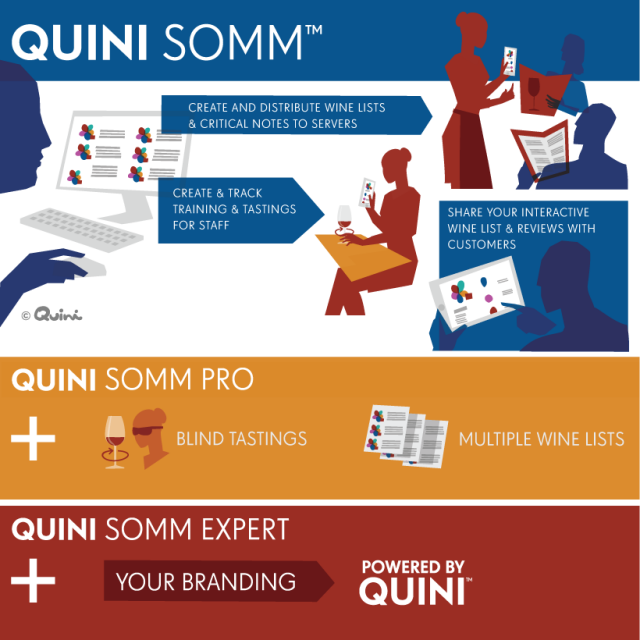 QUINI SOMM - Maximize Wine Sales, Improve Efficiencies