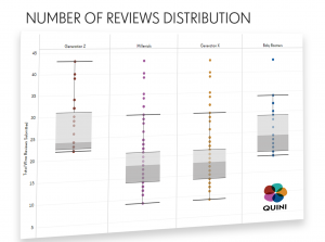 Q2_Ratings_NumberOfReviews_v201